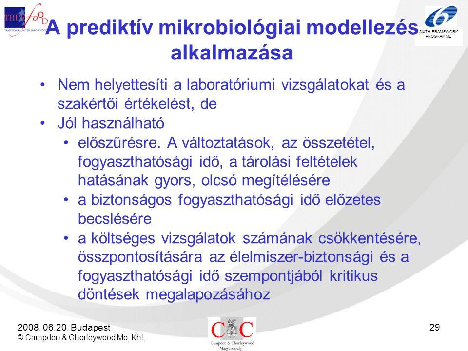 SIXTH FRAMEWORK PROGRAMME 2008. 06.20. Budapest © Campden & Chorleywood Mo. Kht. 29 A prediktív mikrobiológiai modellezés alkalmazása •Nem helyettesít