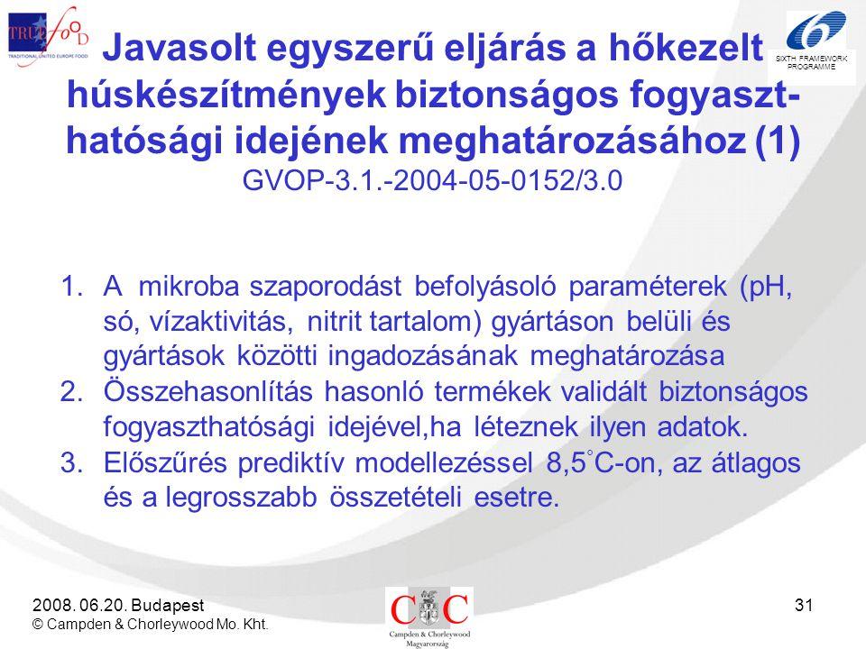 SIXTH FRAMEWORK PROGRAMME 2008. 06.20. Budapest © Campden & Chorleywood Mo. Kht. 31 Javasolt egyszerű eljárás a hőkezelt húskészítmények biztonságos f