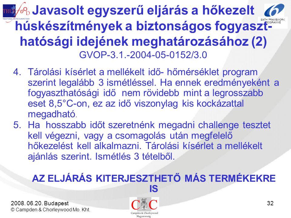 SIXTH FRAMEWORK PROGRAMME 2008. 06.20. Budapest © Campden & Chorleywood Mo. Kht. 32 Javasolt egyszerű eljárás a hőkezelt húskészítmények a biztonságos