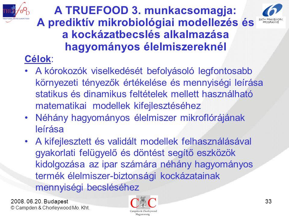 SIXTH FRAMEWORK PROGRAMME 2008. 06.20. Budapest © Campden & Chorleywood Mo. Kht. 33 A TRUEFOOD 3. munkacsomagja: A prediktív mikrobiológiai modellezés