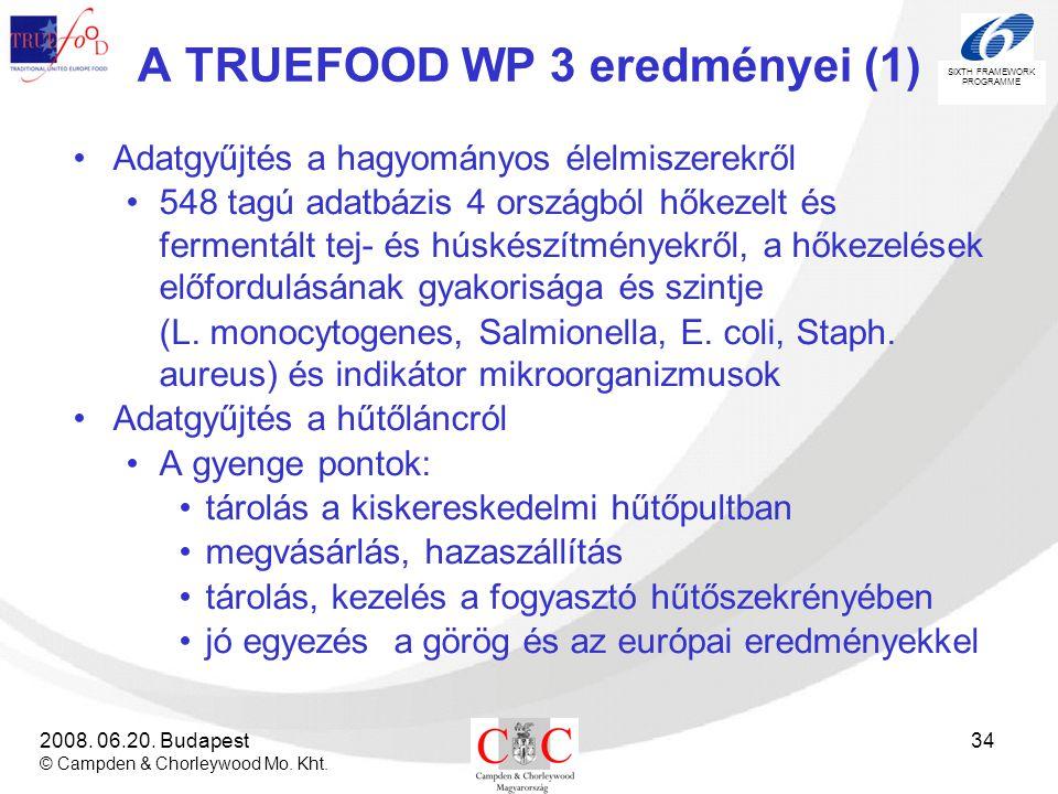 SIXTH FRAMEWORK PROGRAMME 2008. 06.20. Budapest © Campden & Chorleywood Mo. Kht. 34 A TRUEFOOD WP 3 eredményei (1) •Adatgyűjtés a hagyományos élelmisz