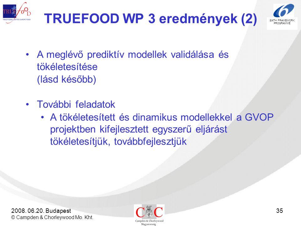 SIXTH FRAMEWORK PROGRAMME 2008. 06.20. Budapest © Campden & Chorleywood Mo. Kht. 35 TRUEFOOD WP 3 eredmények (2) •A meglévő prediktív modellek validál