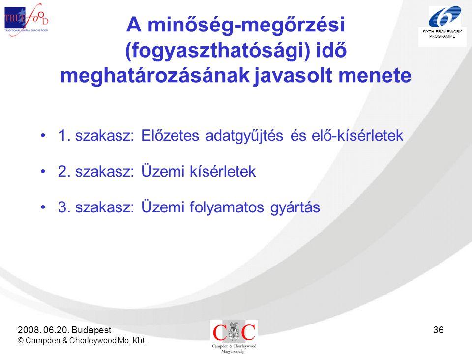 SIXTH FRAMEWORK PROGRAMME 2008. 06.20. Budapest © Campden & Chorleywood Mo. Kht. 36 A minőség-megőrzési (fogyaszthatósági) idő meghatározásának javaso