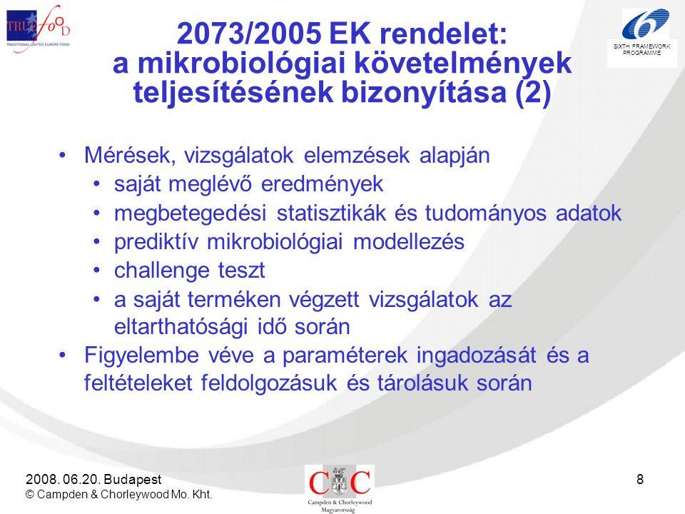 SIXTH FRAMEWORK PROGRAMME 2008. 06.20. Budapest © Campden & Chorleywood Mo. Kht. 8 2073/2005 EK rendelet: a mikrobiológiai követelmények teljesítéséne