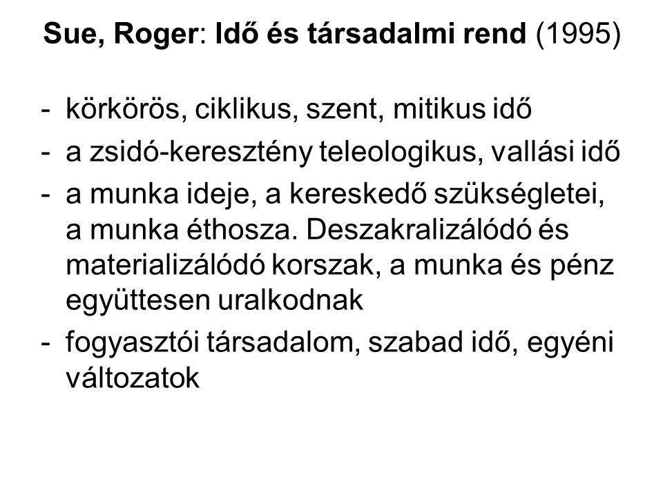 Sue, Roger: Idő és társadalmi rend (1995) -körkörös, ciklikus, szent, mitikus idő -a zsidó-keresztény teleologikus, vallási idő -a munka ideje, a kere