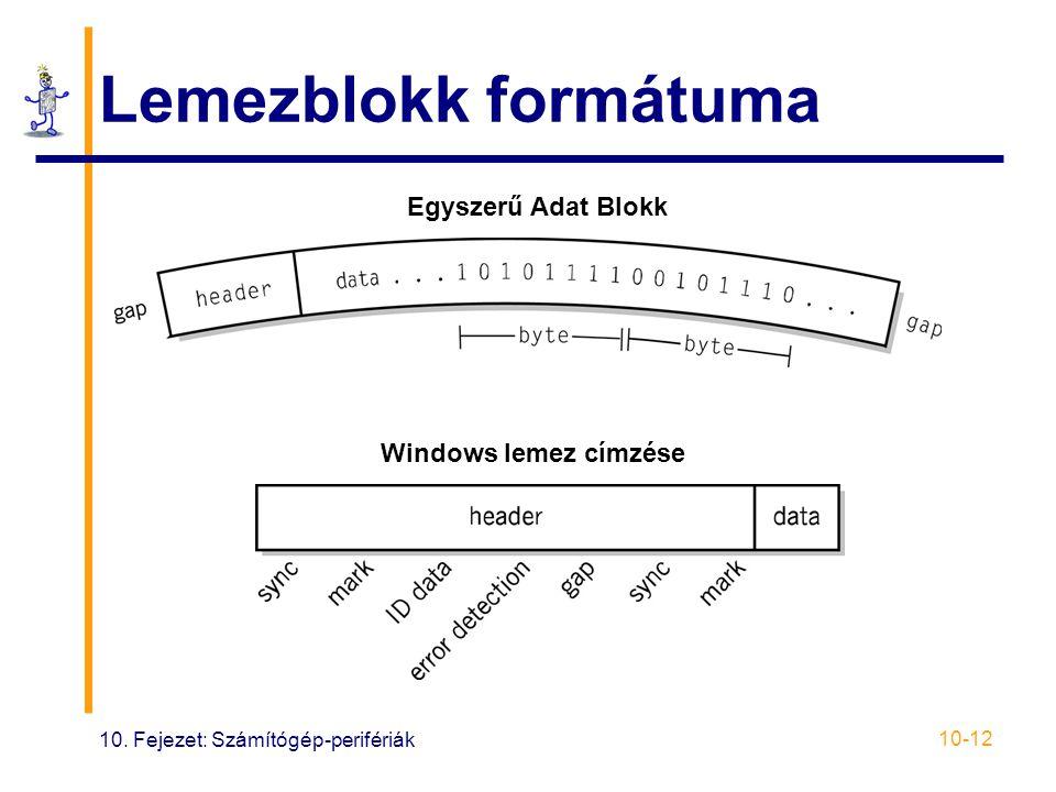 10. Fejezet: Számítógép-perifériák 10-12 Lemezblokk formátuma Egyszerű Adat Blokk Windows lemez címzése