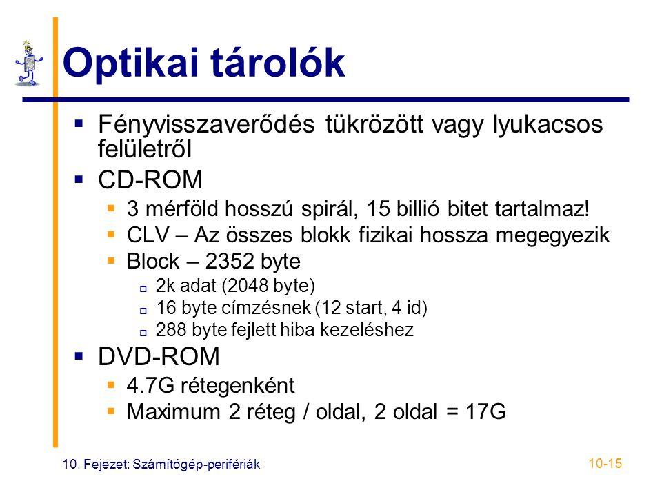 10. Fejezet: Számítógép-perifériák 10-15 Optikai tárolók  Fényvisszaverődés tükrözött vagy lyukacsos felületről  CD-ROM  3 mérföld hosszú spirál, 1