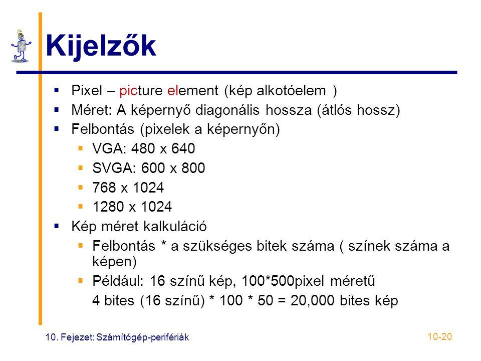 10. Fejezet: Számítógép-perifériák 10-20 Kijelzők  Pixel – picture element (kép alkotóelem )  Méret: A képernyő diagonális hossza (átlós hossz)  Fe