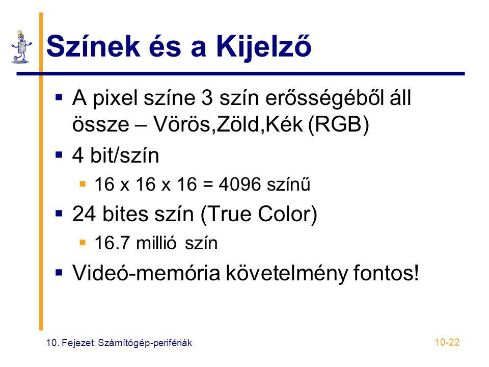 10. Fejezet: Számítógép-perifériák 10-22 Színek és a Kijelző  A pixel színe 3 szín erősségéből áll össze – Vörös,Zöld,Kék (RGB)  4 bit/szín  16 x 1