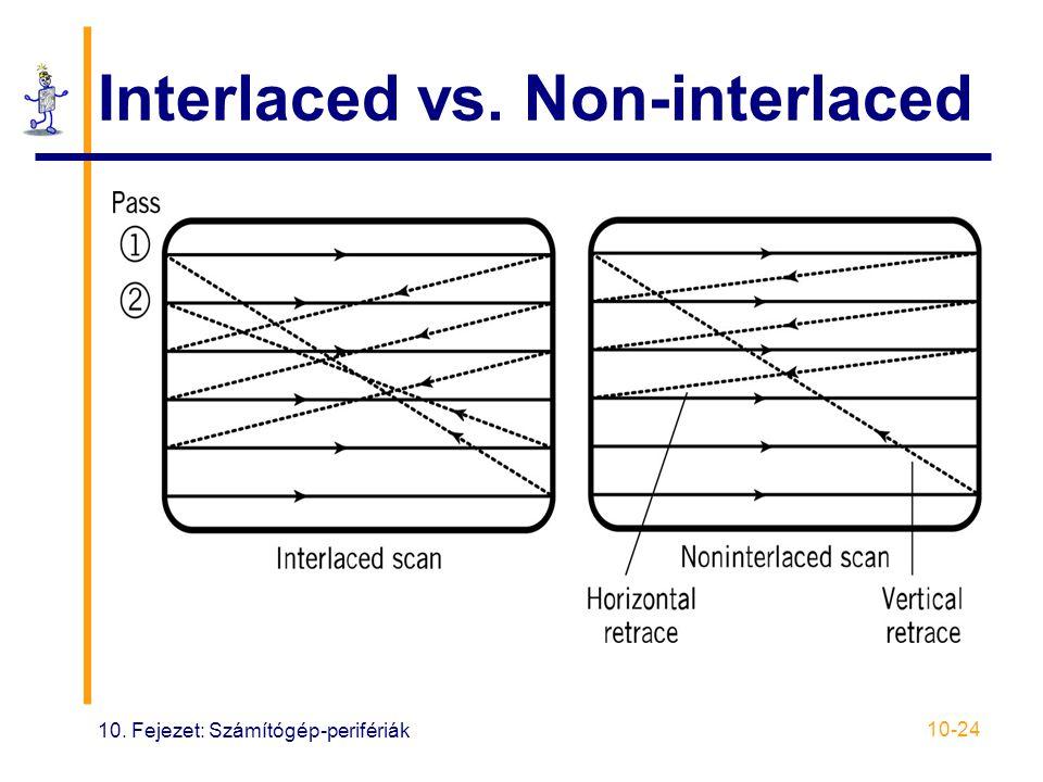 10. Fejezet: Számítógép-perifériák 10-24 Interlaced vs. Non-interlaced