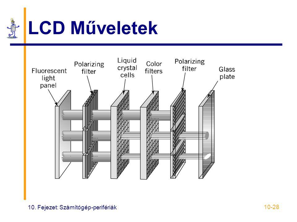 10. Fejezet: Számítógép-perifériák 10-28 LCD Műveletek