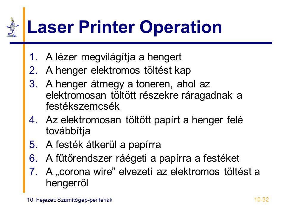 10. Fejezet: Számítógép-perifériák 10-32 Laser Printer Operation 1.A lézer megvilágítja a hengert 2.A henger elektromos töltést kap 3.A henger átmegy
