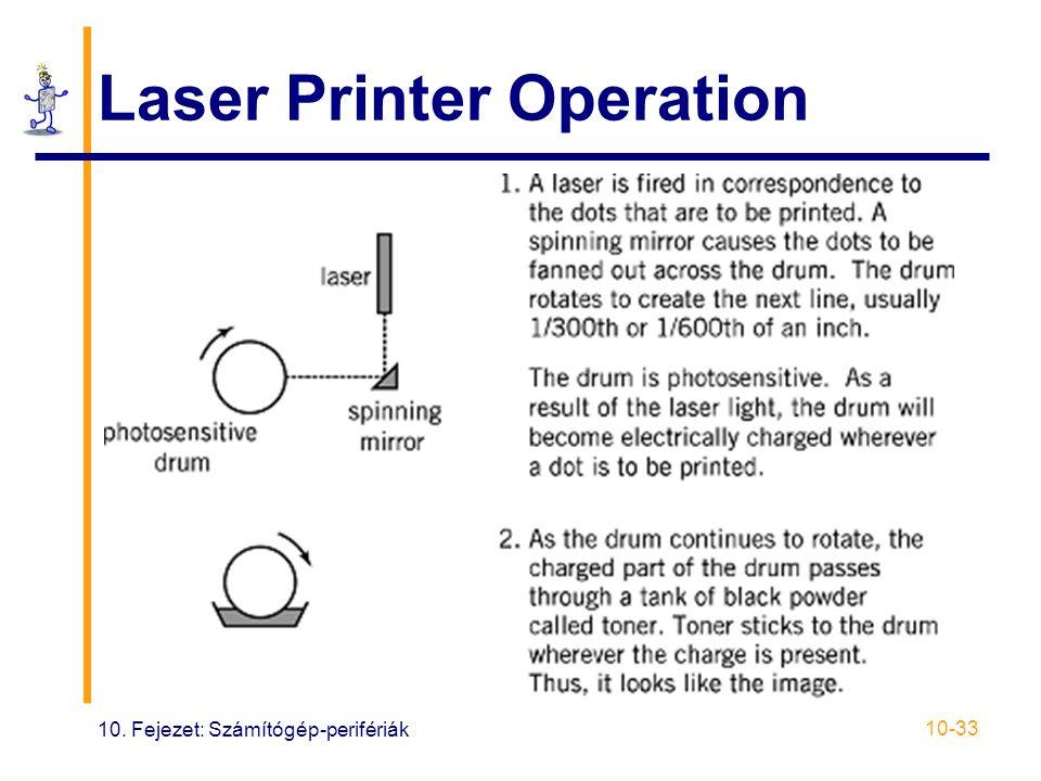 10. Fejezet: Számítógép-perifériák 10-33 Laser Printer Operation