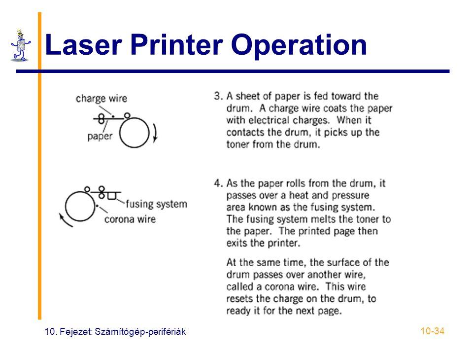 10. Fejezet: Számítógép-perifériák 10-34 Laser Printer Operation
