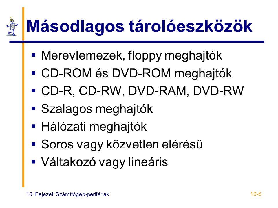 10. Fejezet: Számítógép-perifériák 10-6 Másodlagos tárolóeszközök  Merevlemezek, floppy meghajtók  CD-ROM és DVD-ROM meghajtók  CD-R, CD-RW, DVD-RA
