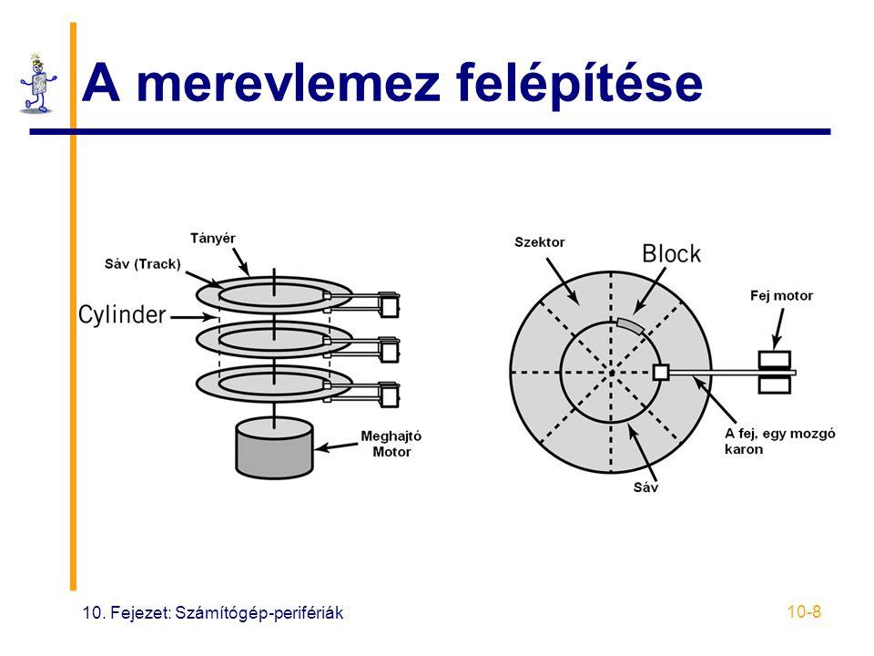 10. Fejezet: Számítógép-perifériák 10-8 A merevlemez felépítése