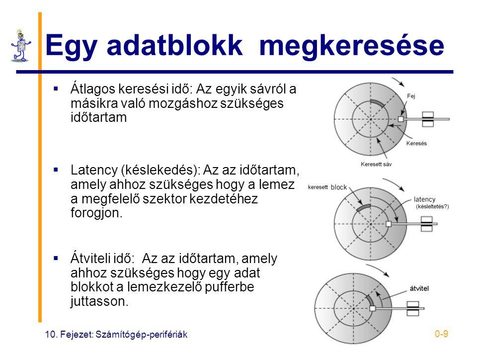 10.Fejezet: Számítógép-perifériák 10-30 Nyomtatók  Pontok vs.