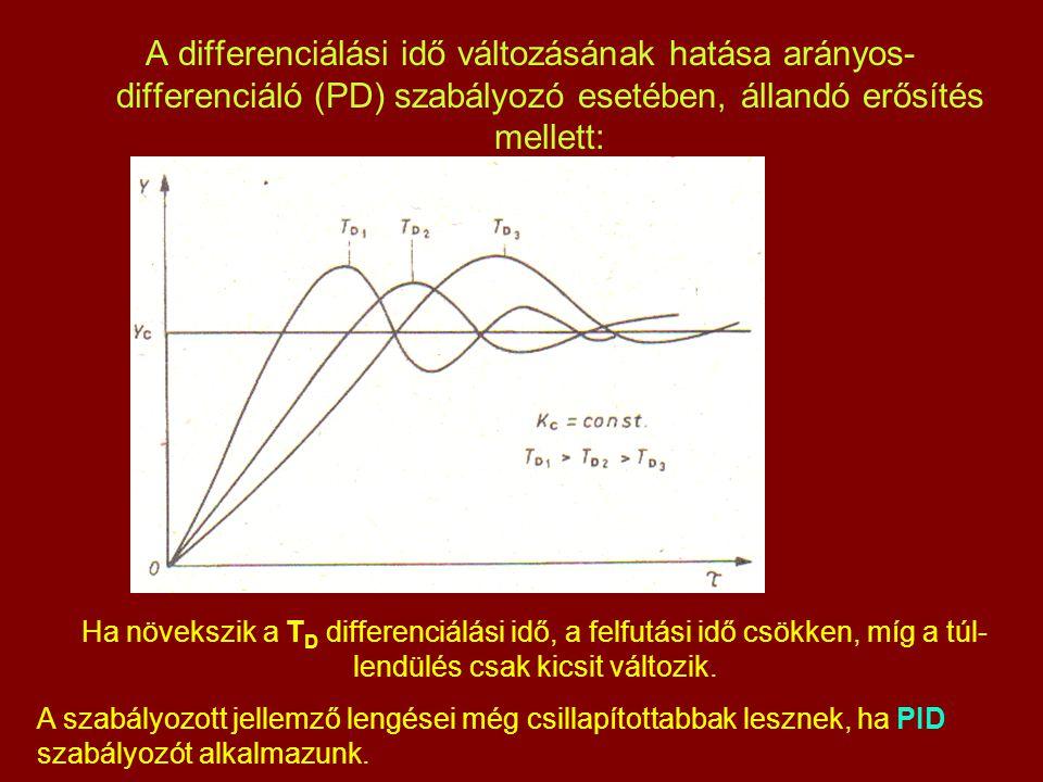 A differenciálási idő változásának hatása arányos- differenciáló (PD) szabályozó esetében, állandó erősítés mellett: Ha növekszik a T D differenciálás