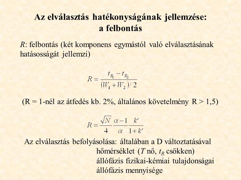 Az elválasztás hatékonyságának jellemzése: a felbontás R: felbontás (két komponens egymástól való elválasztásának hatásosságát jellemzi) (R = 1-nél az átfedés kb.