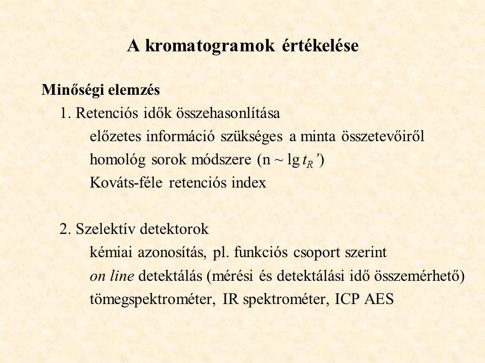 A kromatogramok értékelése Minőségi elemzés 1.