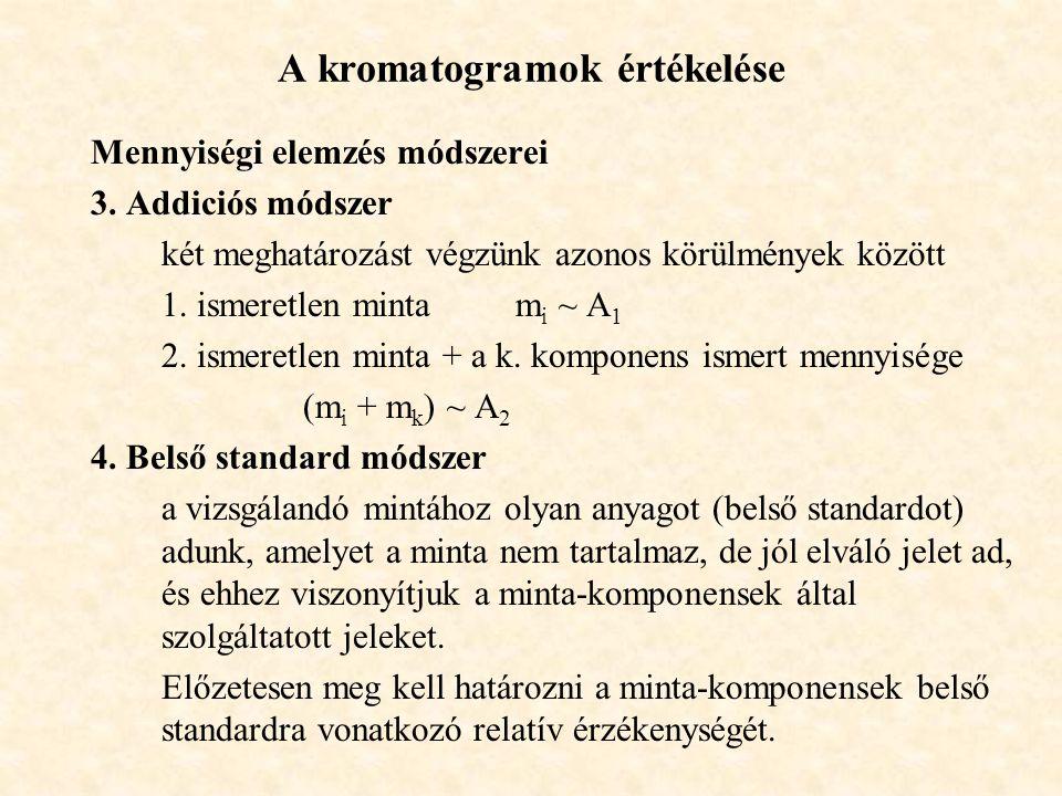 A kromatogramok értékelése Mennyiségi elemzés módszerei 3.