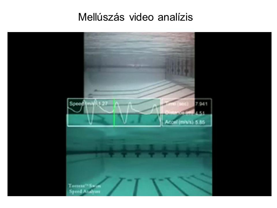 A-1 A kar húzómozgása kezdeti pozitív gyorsulást eredményez karok Mellúszó ciklus sebesség – idő grafikon Mellúszó ciklus sebesség – idő grafikon lába