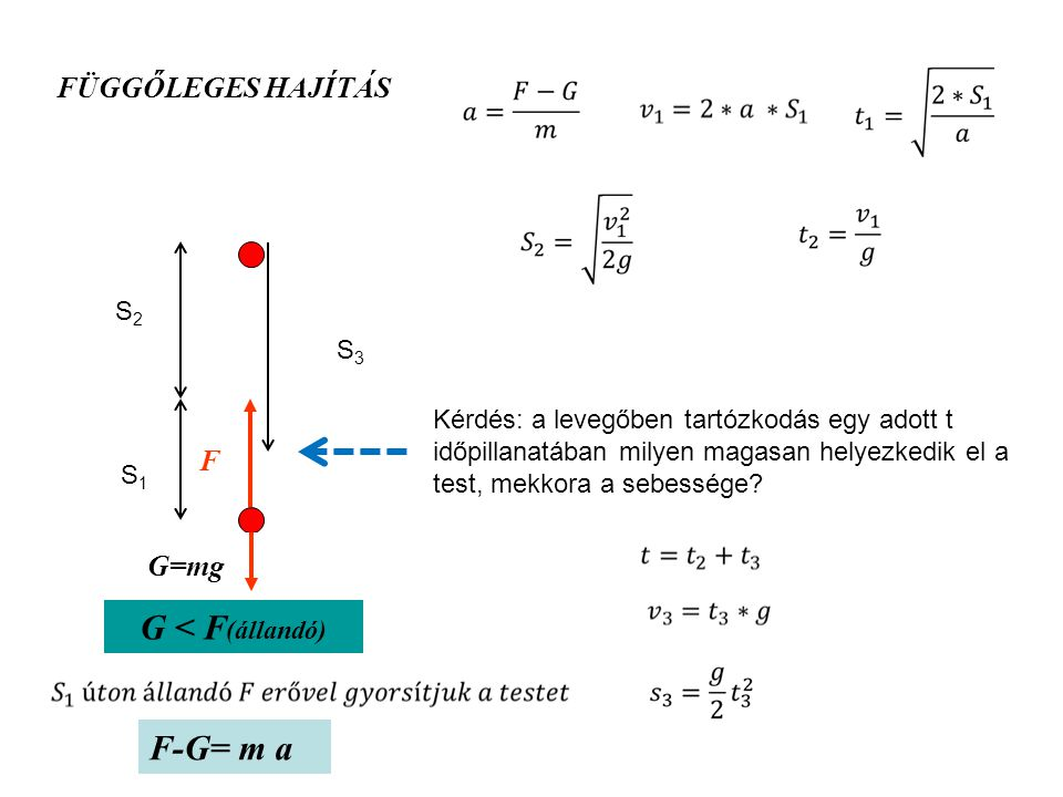 Szabadesés Pl: Mennyi idő áll a toronyugró rendelkezésére az ugrás kivitelezésére? h=10m g=9.81m/s 2