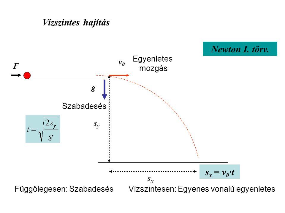Függőlegesen felrúgott labda s-t, v-t, a-t grafikonja v 0 =30m/s 45m 3.02s 6.04s 30m/s -30m/s 0m/s -10m/s 2 y max s-tv-ta-t A grafikonok ismeretében a