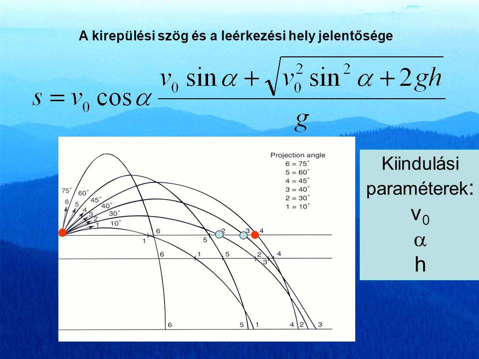 Ferde hajítás h magasságból x h S1S1 S2S2 v0v0 Kezdeti feltétel: Adott v 0,  Kérdés: milyen messzire dobunk? S 1 +S 2 =? v o cos  v o sin  
