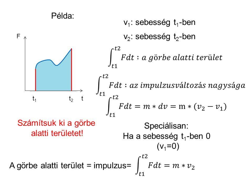 Newton II. törvénye (impulzustétel) F = dI / dt Impulzus (Mozgásmennyiség) Erőlökés (impulzus) Minden tömegpont impulzusának egységnyi idő alatti megv