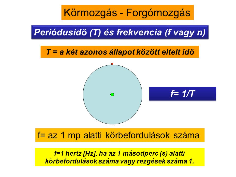 Fok - Radián Radián =  fokban / 57.3 1 fok = 0.0174 rad 360  = 2  radián = 6,28 radián=6,28 180  =  radián = 3,14 radián=3,14 90  = 1/2 radián =
