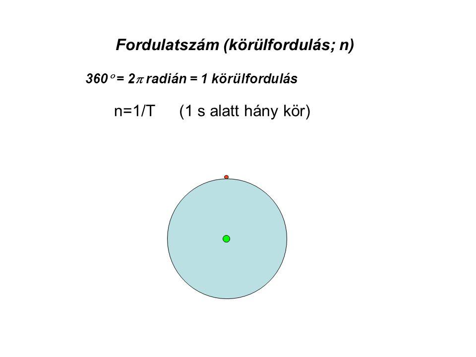 Periódusidő (T) és frekvencia (f vagy n) T = a két azonos állapot között eltelt idő f= 1/T f=1 hertz [Hz], ha az 1 másodperc (s) alatti körbeforduláso
