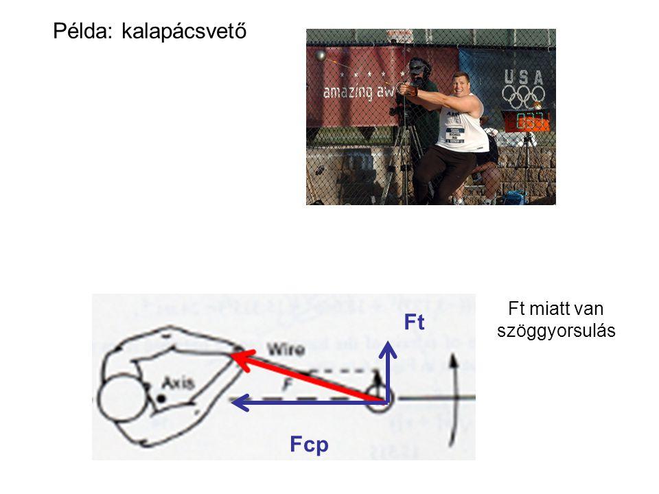 Centripetális gyorsulás Egyenletesen változó körmozgás a t = tangenciális gyorsulás a r = sugár irányú (centripetális) gyorsulás atat arar