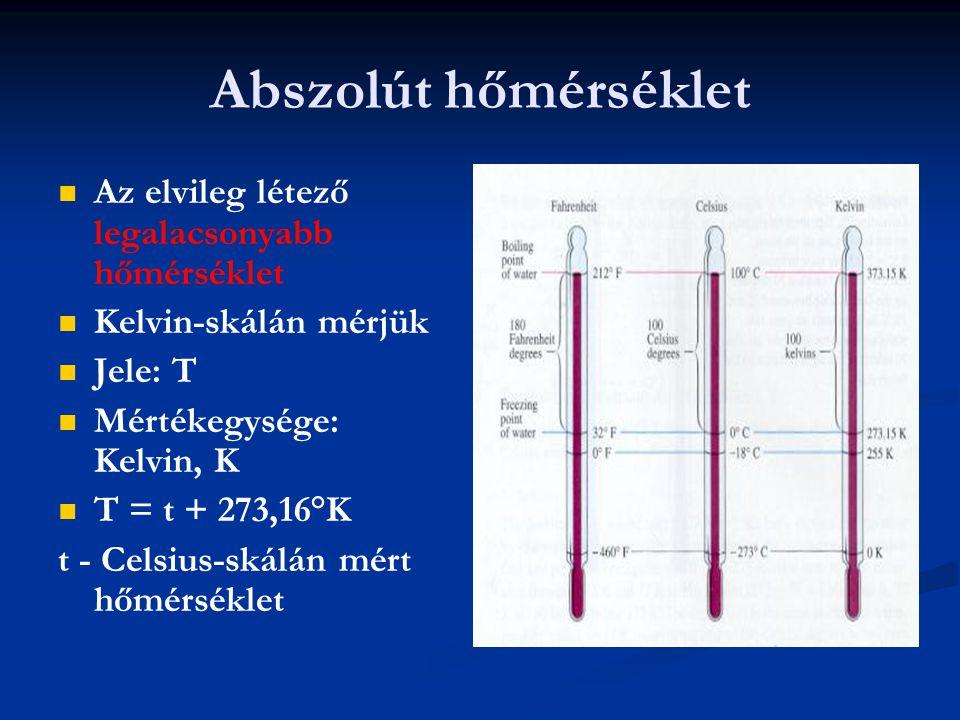 Abszolút hőmérséklet   Az elvileg létező legalacsonyabb hőmérséklet   Kelvin-skálán mérjük   Jele: T   Mértékegysége: Kelvin, K   T = t + 27