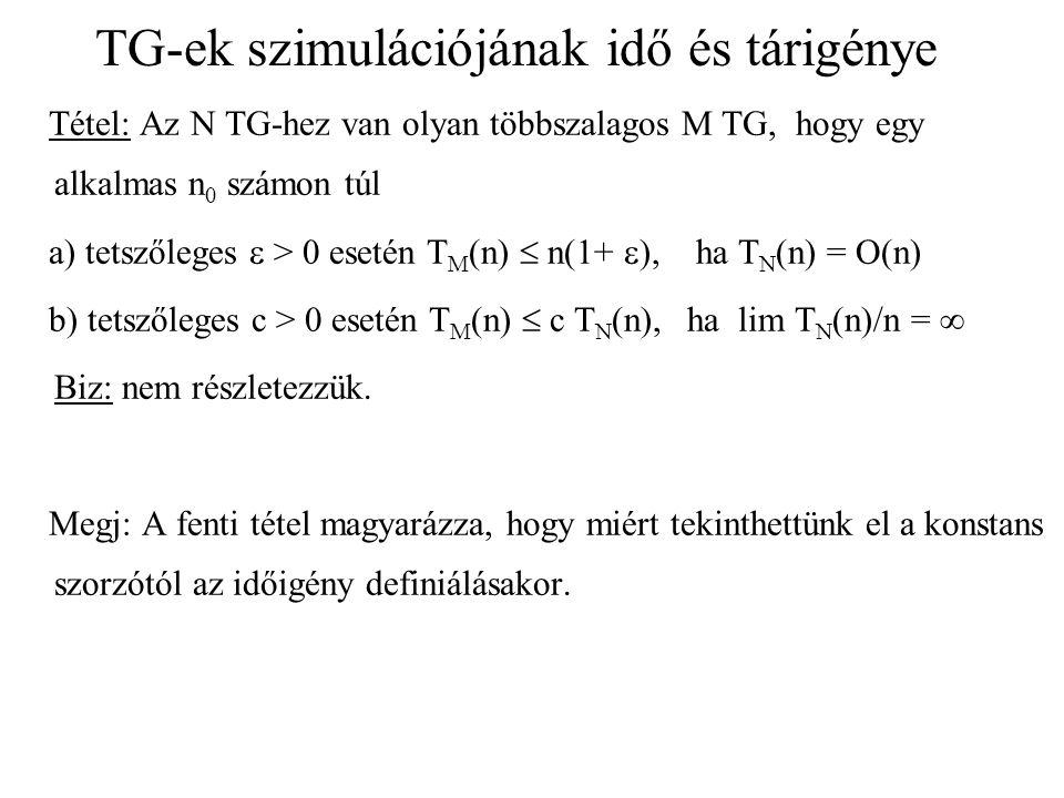 TG-ek szimulációjának idő és tárigénye Tétel: Az N TG-hez van olyan többszalagos M TG, hogy egy alkalmas n 0 számon túl a) tetszőleges  > 0 esetén T