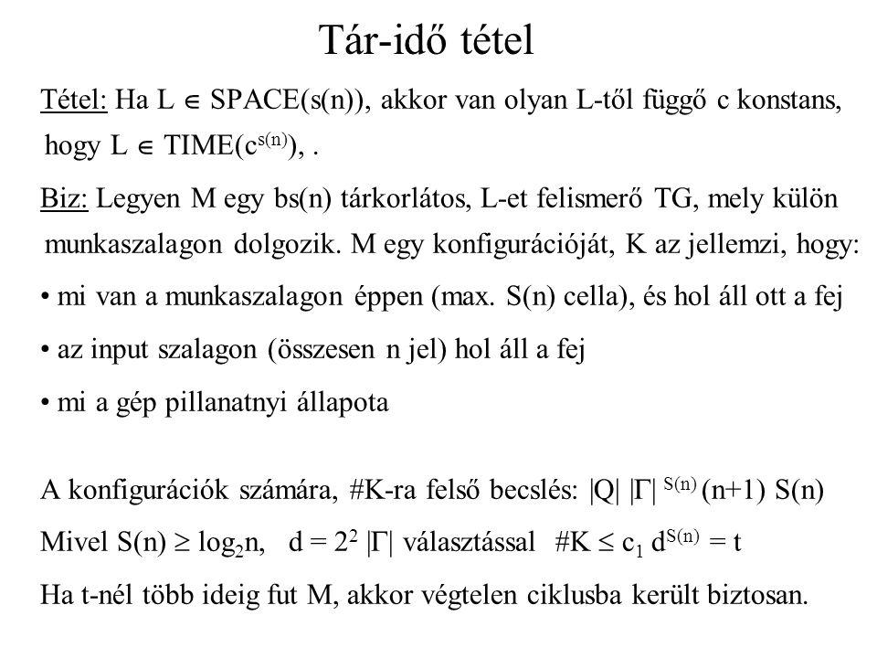 Tár-idő tétel Tétel: Ha L  SPACE(s(n)), akkor van olyan L-től függő c konstans, hogy L  TIME(c s(n) ),. Biz: Legyen M egy bs(n) tárkorlátos, L-et fe