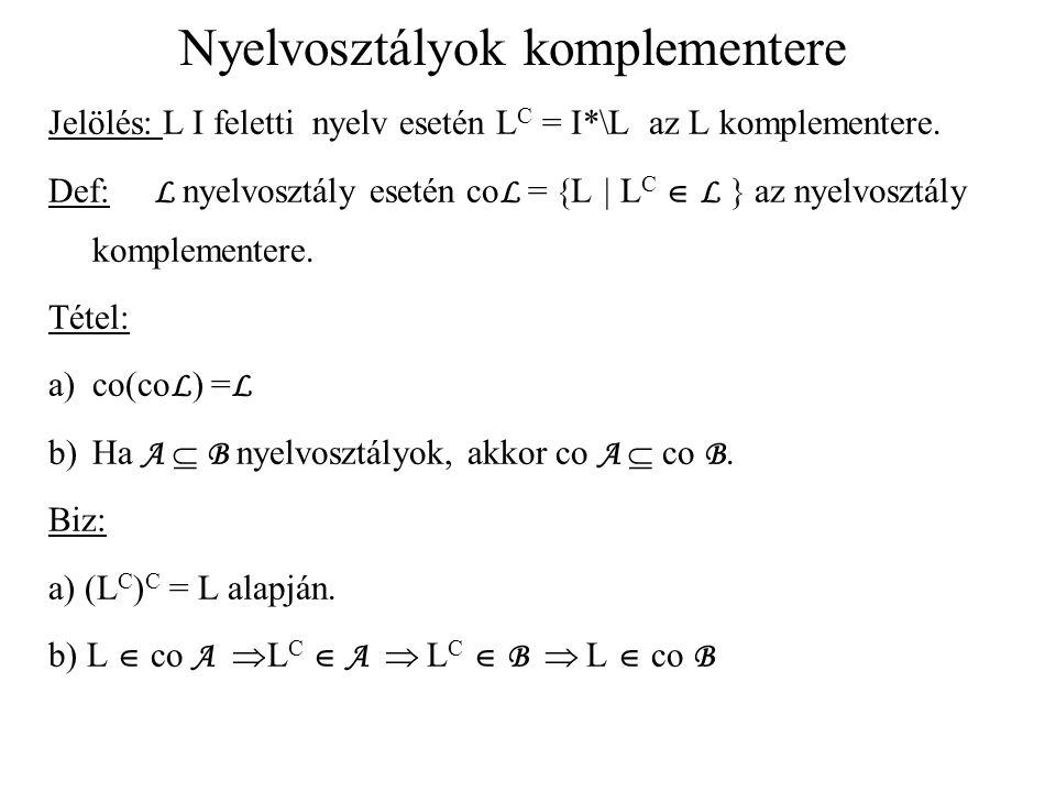 Nyelvosztályok komplementere Jelölés: L I feletti nyelv esetén L C = I*\L az L komplementere. Def: L nyelvosztály esetén co L =  L  L C  L  az nye