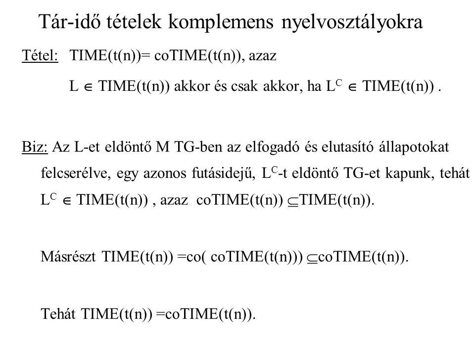 Tár-idő tételek komplemens nyelvosztályokra Tétel: TIME(t(n))= coTIME(t(n)), azaz L  TIME(t(n)) akkor és csak akkor, ha L C  TIME(t(n)). Biz: Az L-e