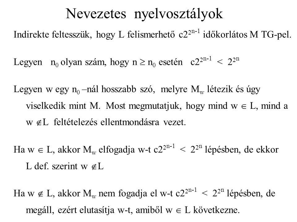 Nevezetes nyelvosztályok Indirekte feltesszük, hogy L felismerhető c2 2 n-1 időkorlátos M TG-pel. Legyen n 0 olyan szám, hogy n  n 0 esetén c2 2 n-1