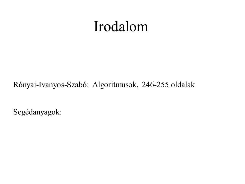 Irodalom Rónyai-Ivanyos-Szabó: Algoritmusok, 246-255 oldalak Segédanyagok: