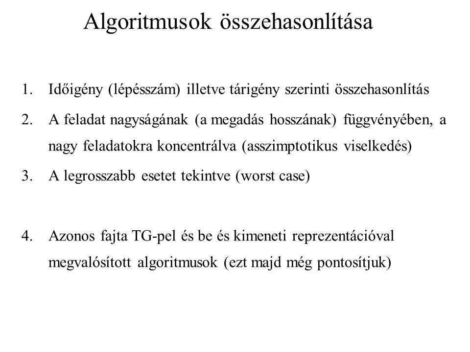 Algoritmusok összehasonlítása 1.Időigény (lépésszám) illetve tárigény szerinti összehasonlítás 2.A feladat nagyságának (a megadás hosszának) függvényé