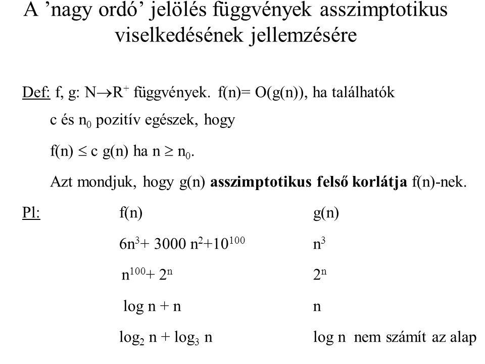 A 'nagy ordó' jelölés függvények asszimptotikus viselkedésének jellemzésére Def: f, g: N  R + függvények. f(n)= O(g(n)), ha találhatók c és n 0 pozit