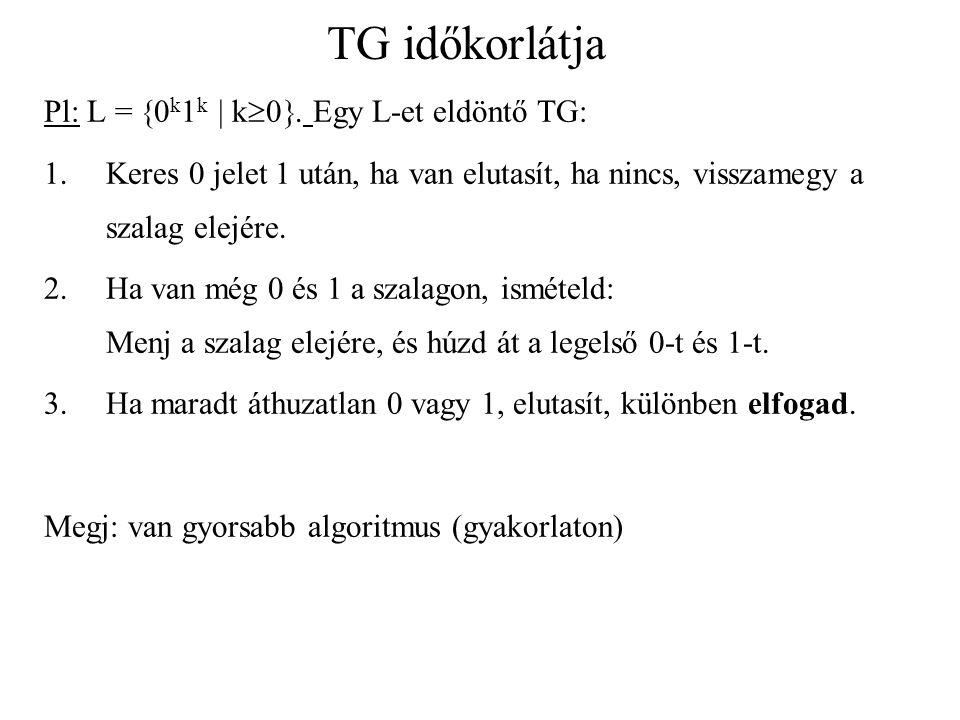 TG időkorlátja Pl: L =  0 k 1 k  k  0 . Egy L-et eldöntő TG: 1.Keres 0 jelet 1 után, ha van elutasít, ha nincs, visszamegy a szalag elejére. 2.Ha
