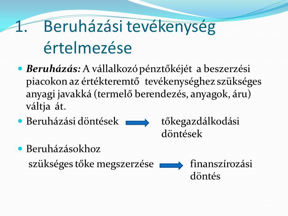  Beruházás: A vállalkozó pénztőkéjét a beszerzési piacokon az értékteremtő tevékenységhez szükséges anyagi javakká (termelő berendezés, anyagok, áru)