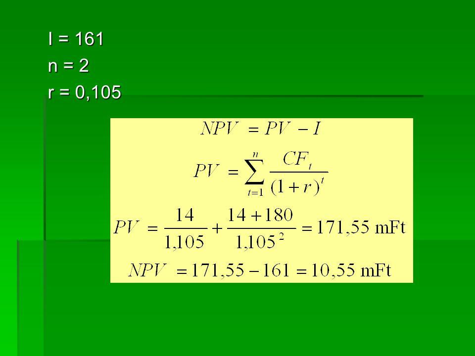 I = 161 n = 2 r = 0,105