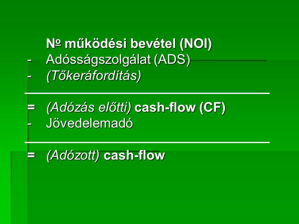 N o működési bevétel (NOI) -Adósságszolgálat (ADS) -(Tőkeráfordítás) =(Adózás előtti) cash-flow (CF) -Jövedelemadó =(Adózott) cash-flow