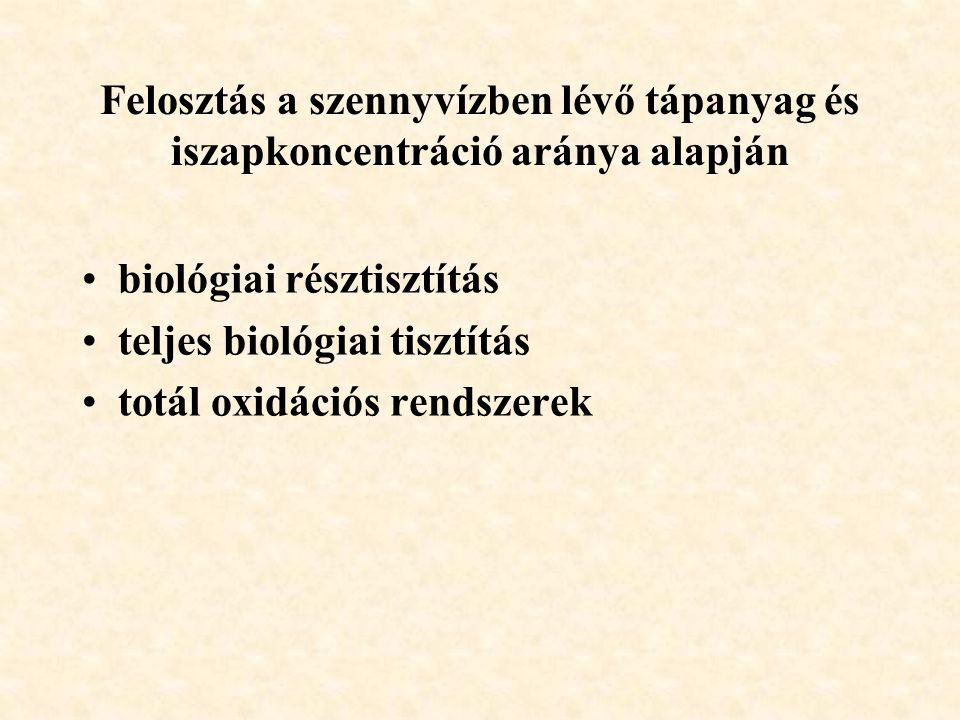 Felosztás a szennyvízben lévő tápanyag és iszapkoncentráció aránya alapján •biológiai résztisztítás •teljes biológiai tisztítás •totál oxidációs rends