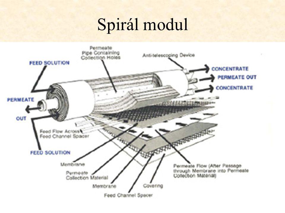 Spirál modul