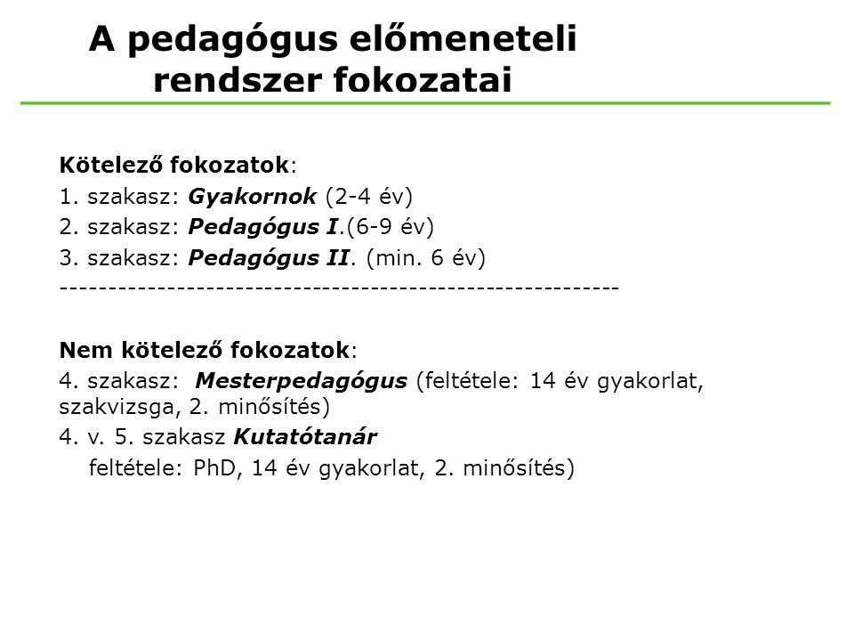 A pedagógus értékelése (Pedagógus I., Pedagógus II.) A Az értékelés elemei B%B% 1.
