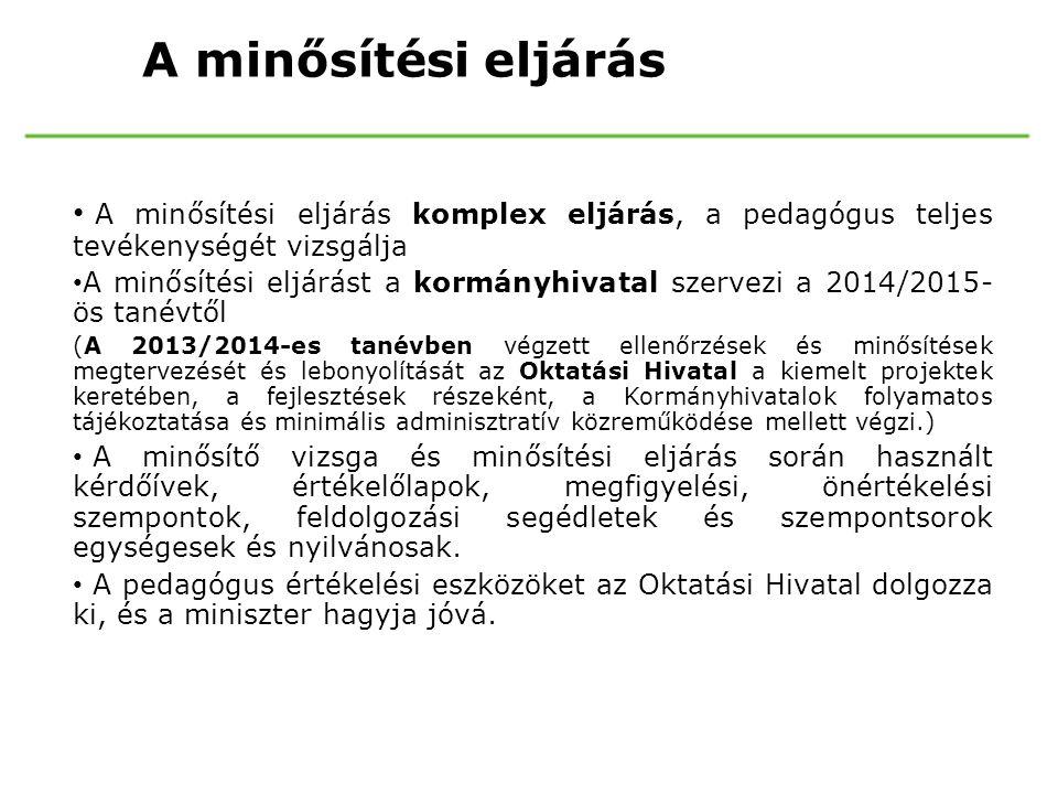 Emberi Erőforrások Minisztériuma Köznevelésért Felelős Államtitkárság …./2013.